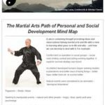 The Martial Arts Path of Personal and Social Development Mind Map, 6th July 2016 Newsletter
